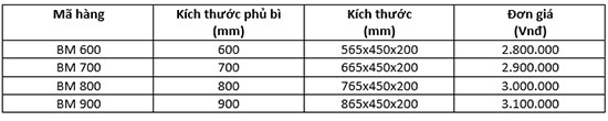 Giá để bát tủ dưới Eurokit BM
