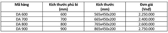 Giá bát tủ dưới Eurokit DA