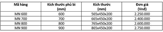 Giá bát tủ dưới Eurokit MN
