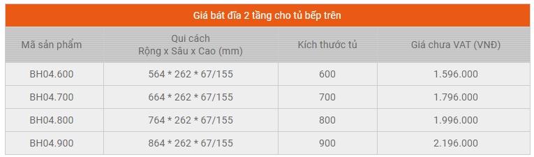 Garis BH04.600