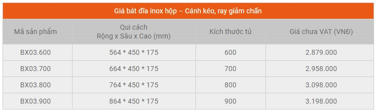 Giá bát đĩa xoong nồi inox hộp Garis BX03.600
